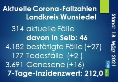 Aktuelle Corona Fälle In Berlin